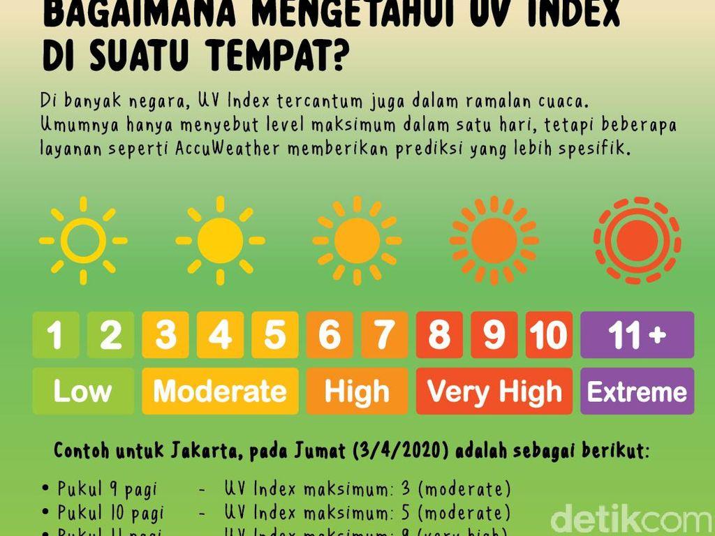 Mengenal UV Index, Penentu Waktu Berjemur yang Paling Bagus