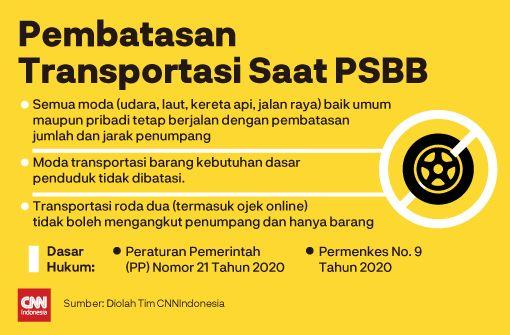 Insert Artikel Pembatasan Transportasi Saat PSBB