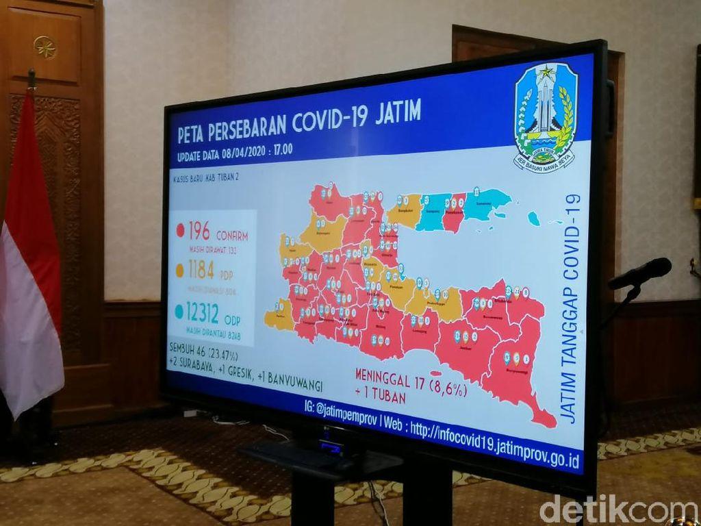 Update Corona Jatim 8 April, 196 Positif, 46 Sembuh, 16 Meninggal