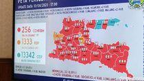 Update Kasus Corona di Jatim: 256 Positif, 63 Sembuh dan 22 Meninggal