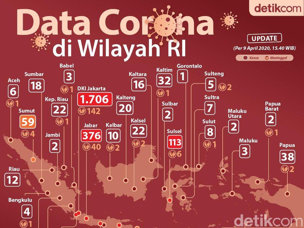 Ini 15 Wilayah Indonesia yang Nol Kasus Corona Baru Per 1 Juni