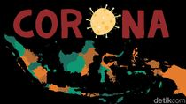 Hanya 3 Provinsi Ini Laporkan Nihil Kasus Baru Corona pada 7 Agustus