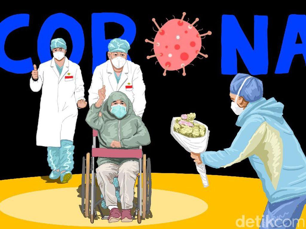 Kasus Corona di Balikpapan: Positif 35, Meninggal 2 Orang