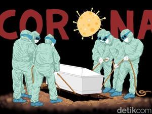 Bertambah Jadi 107, Ini Daftar Dokter Gugur Melawan Corona