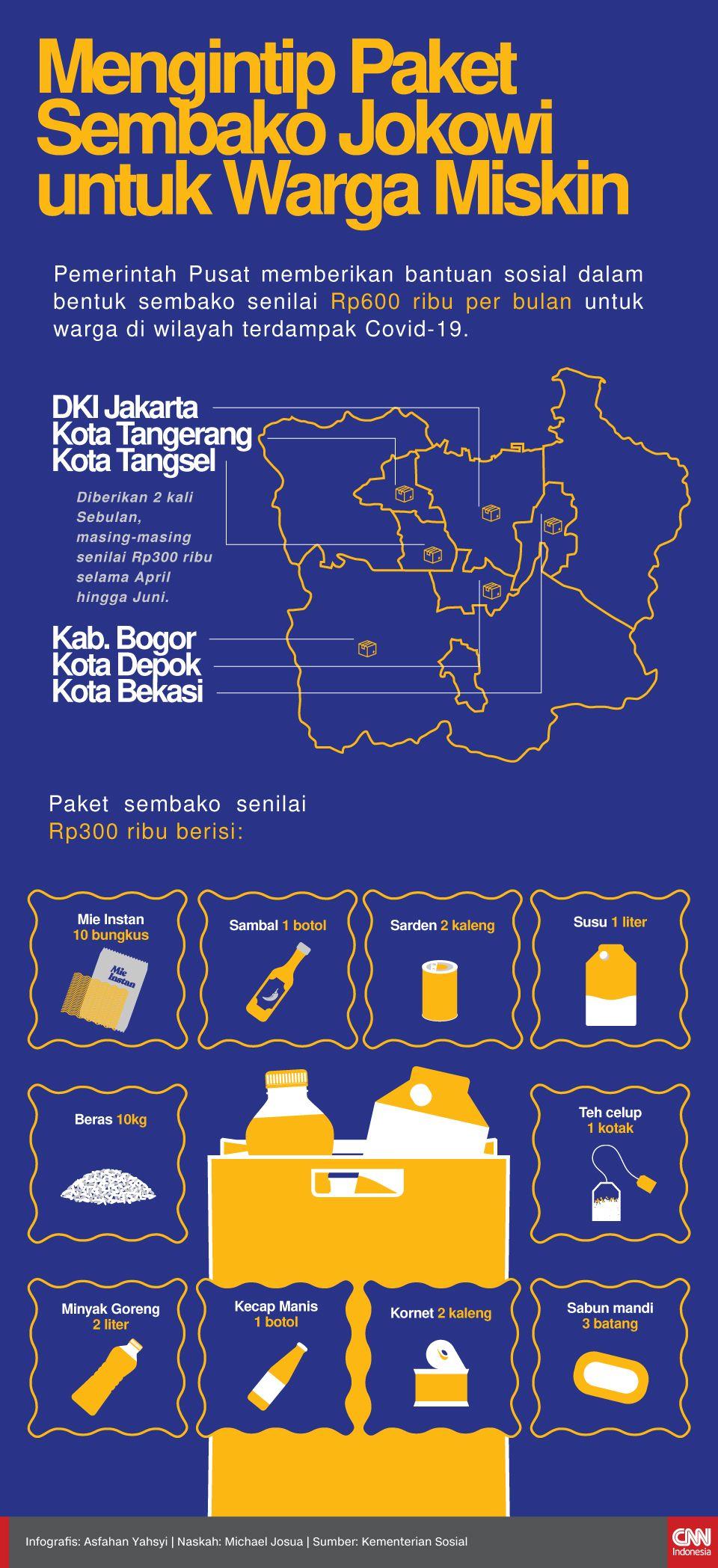 Infografis Mengintip Paket Sembako Jokowi untuk Warga Miskin