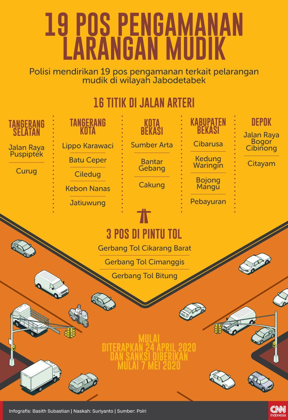 Tak Ada Pencegatan Mudik dari Bogor Hingga Jakarta Timur