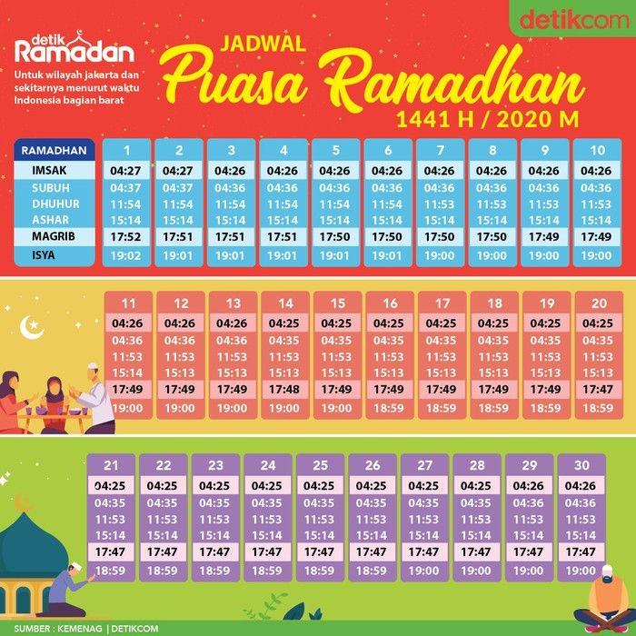 Jadwal Imsakiyah DKI Jakarta