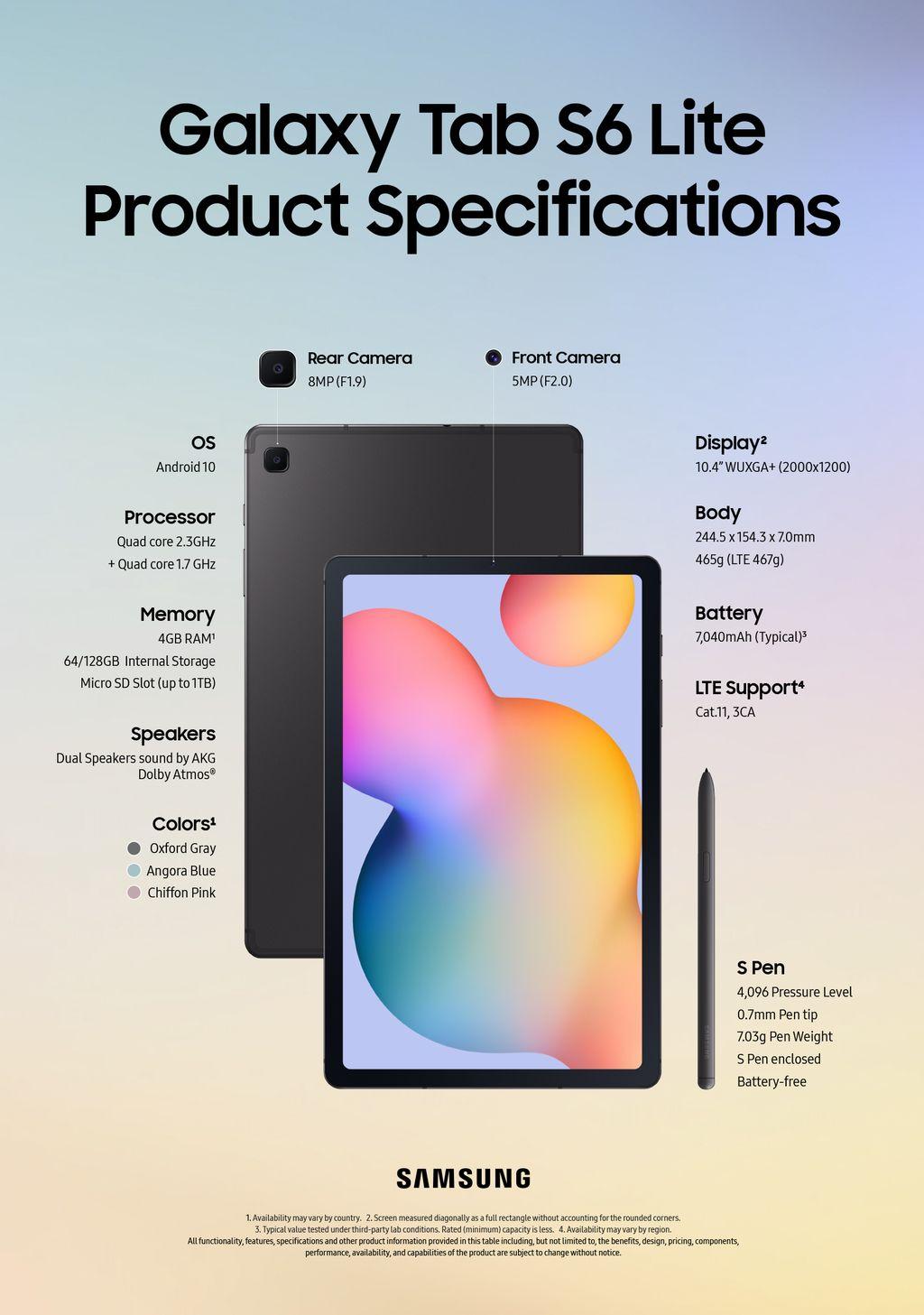Infografis Galaxy Tab S6 Lite