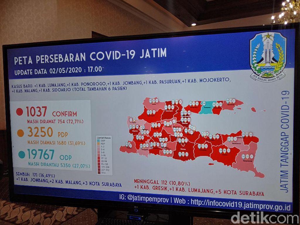 Update COVID-19 Jatim 2 Mei: 1.037 Positif, 171 Sembuh, 112 Meninggal
