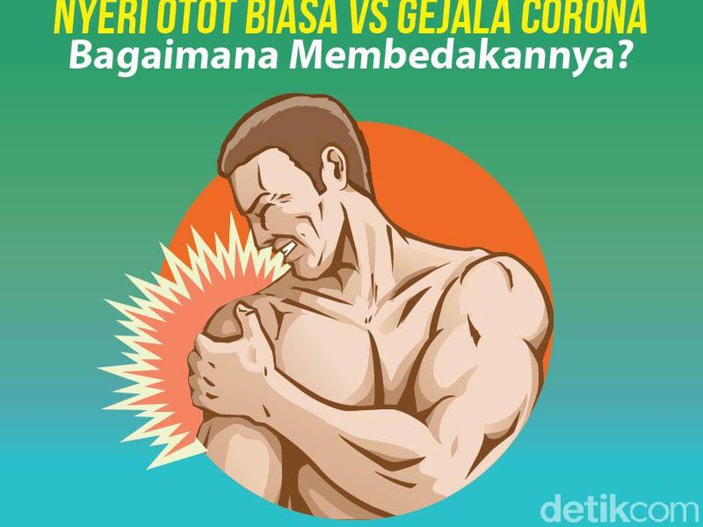 Nyeri Otot Biasa Vs Gejala Virus Corona, Kenali Bedanya