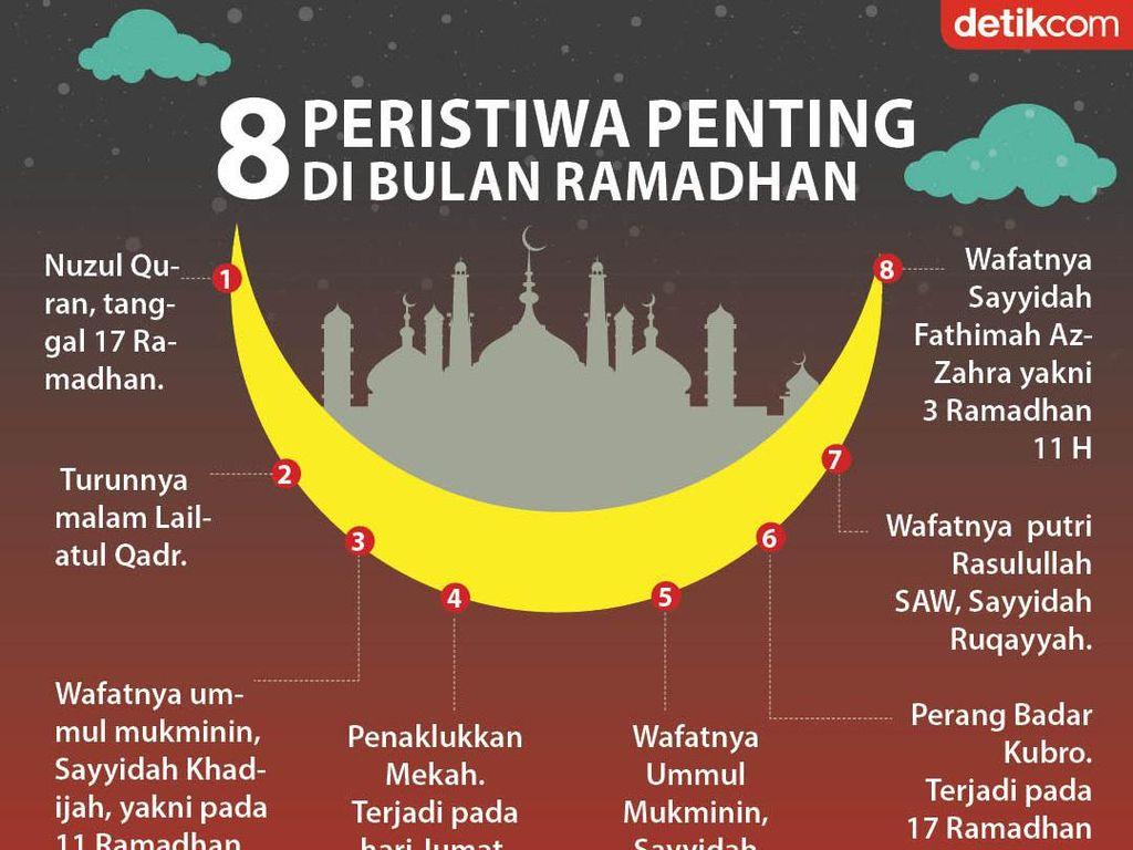 Wafatnya Siti Khadijah dan 7 Peristiwa Penting di Bulan Ramadhan