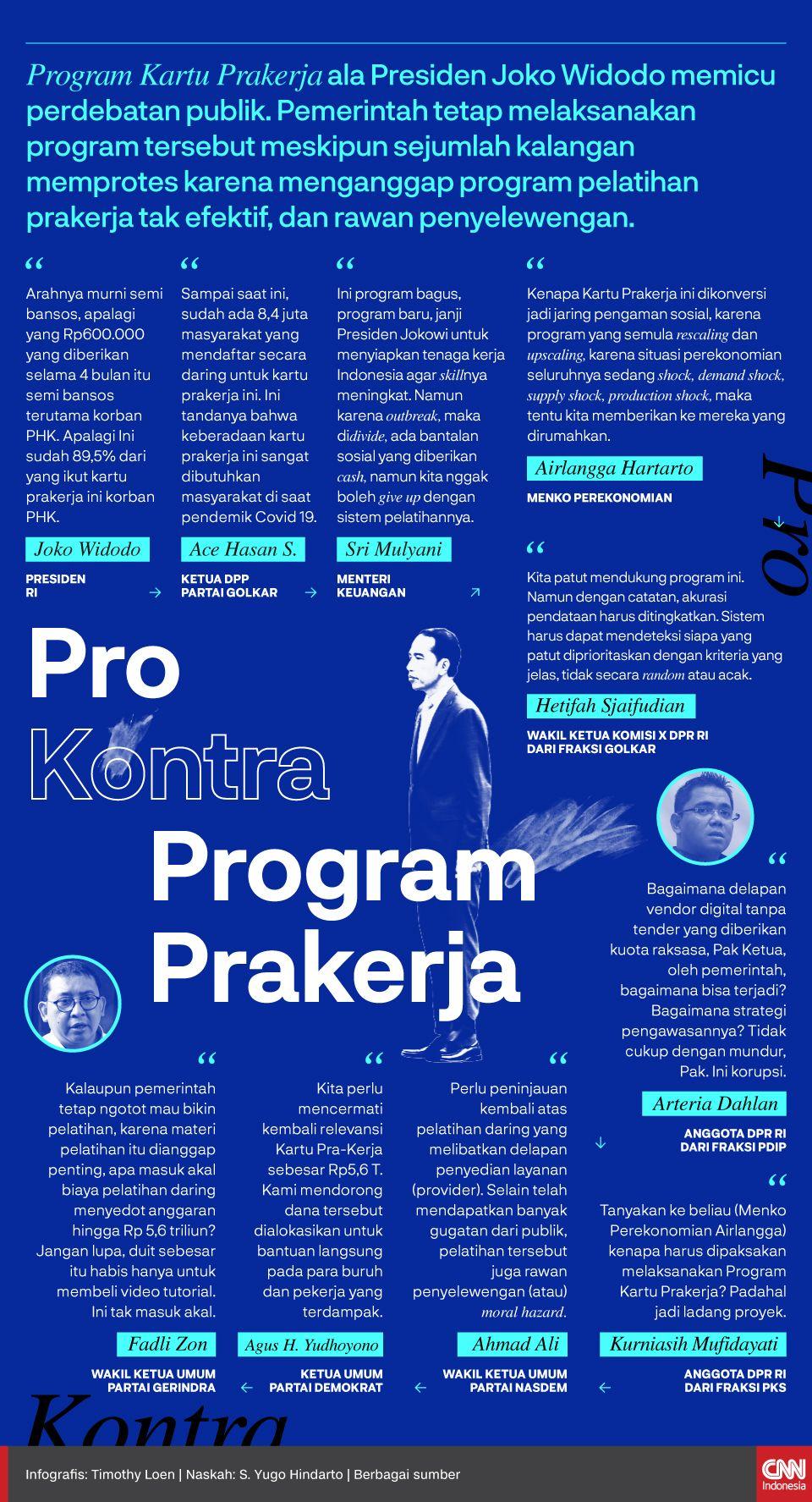 Infografis Pro Kontra Program Kartu Prakerja