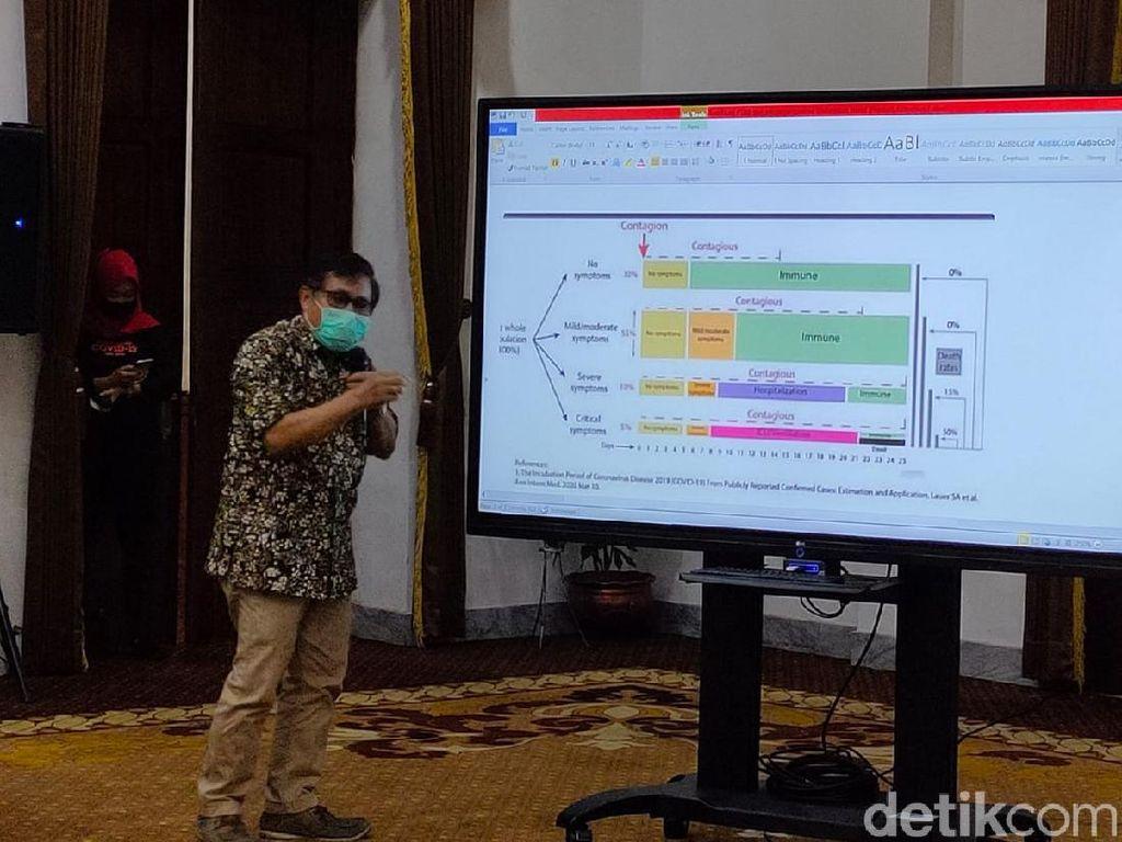 Pakar Epidemiologi Sarankan Surabaya Raya Perpanjang Transisi New Normal
