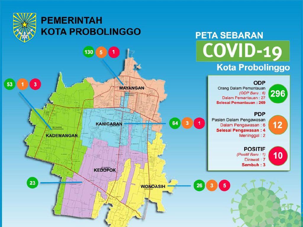 Dokter di Kota Probolinggo Positif Corona Diduga Tertular Pasien Tak Jujur