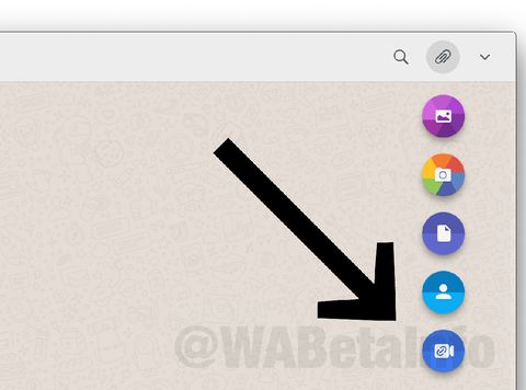 Jalan pintas Messenger Rooms di WhatsApp Web