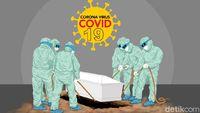 Viral Video Peti Jenazah COVID-19 di Sulsel Dibongkar Demi Istri Kedua