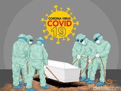 Peti Jenazah Pasien COVID Dibongkar Demi Istri Kedua, Polisi Amankan Provokator