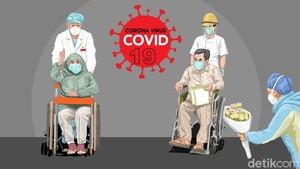 8 Warga Luwu Sulsel yang Positif Corona Dinyatakan Sembuh