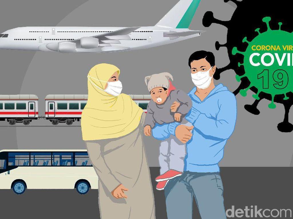 Catat! Masuk Aceh Wajib Kantongi Surat Bebas Corona Mulai Besok