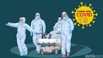 Warga yang Reaktif Rapid Test Massal di Ciamis Dinyatakan Negatif
