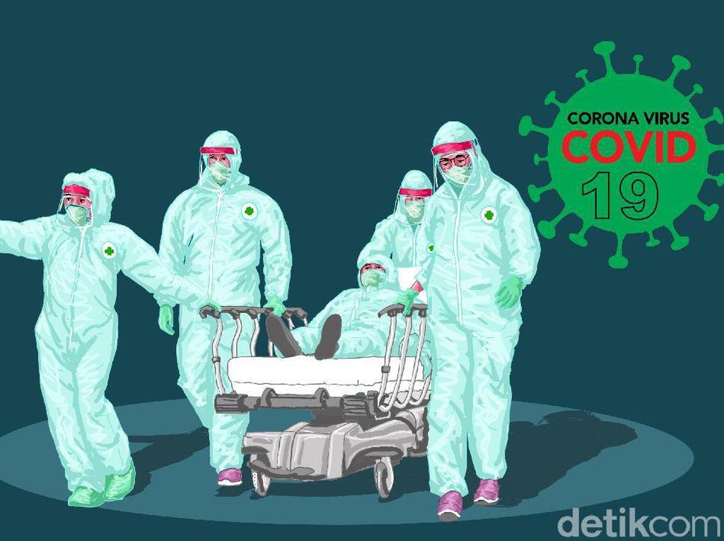 Warga Indramayu Terjangkit COVID-19 Bertambah, Total 13 Pasien