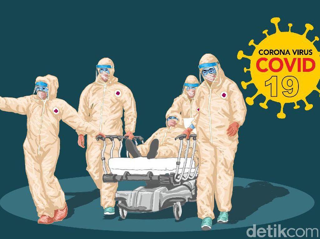 Dinkes Bengkulu Segera Ajukan Insentif untuk Nakes yang Tangani Pasien Corona