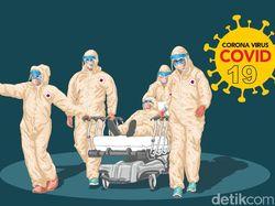 Positif Corona di Luwu Timur Sulsel Tembus 200 Kasus, 61 Dinyatakan Sembuh