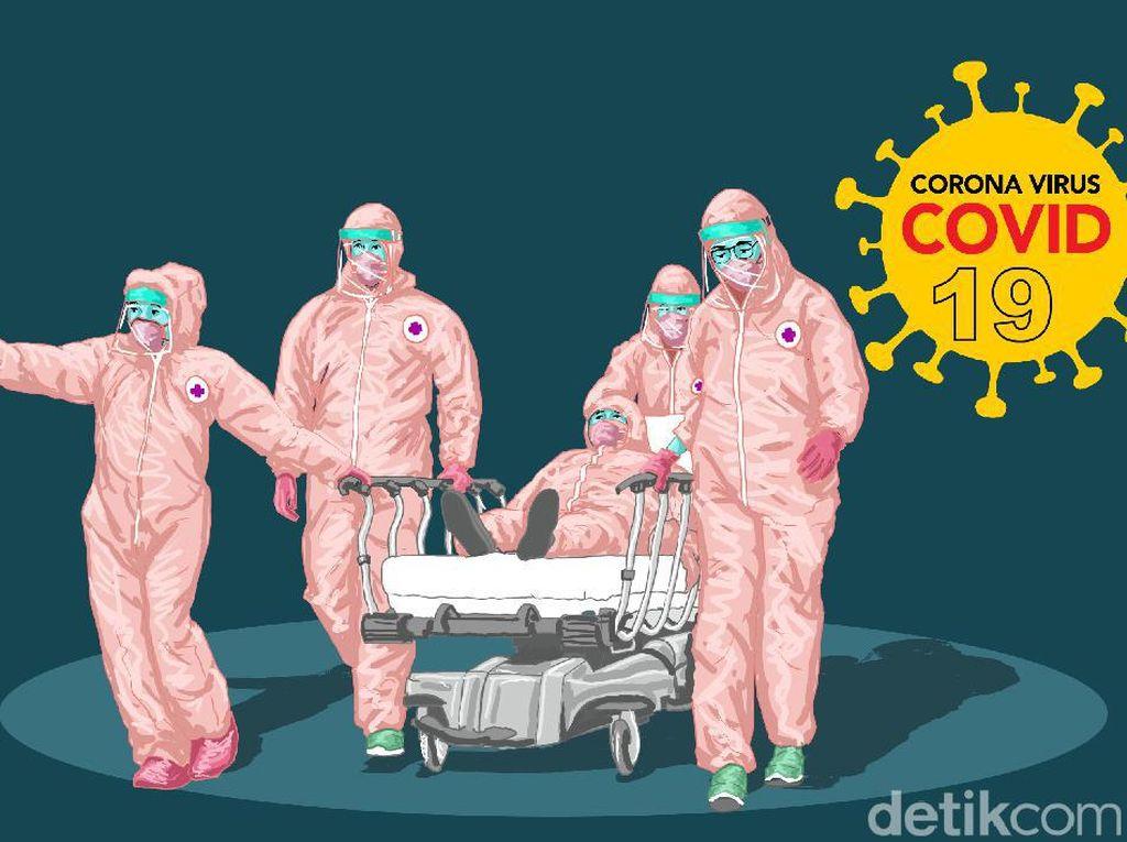 Bertambah 5, Total 12 Perawat RSUD Cilegon Terinfeksi Corona