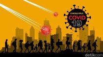 Gugus Tugas Siap Antisipasi Gelombang Kedua COVID-19 di Jabar