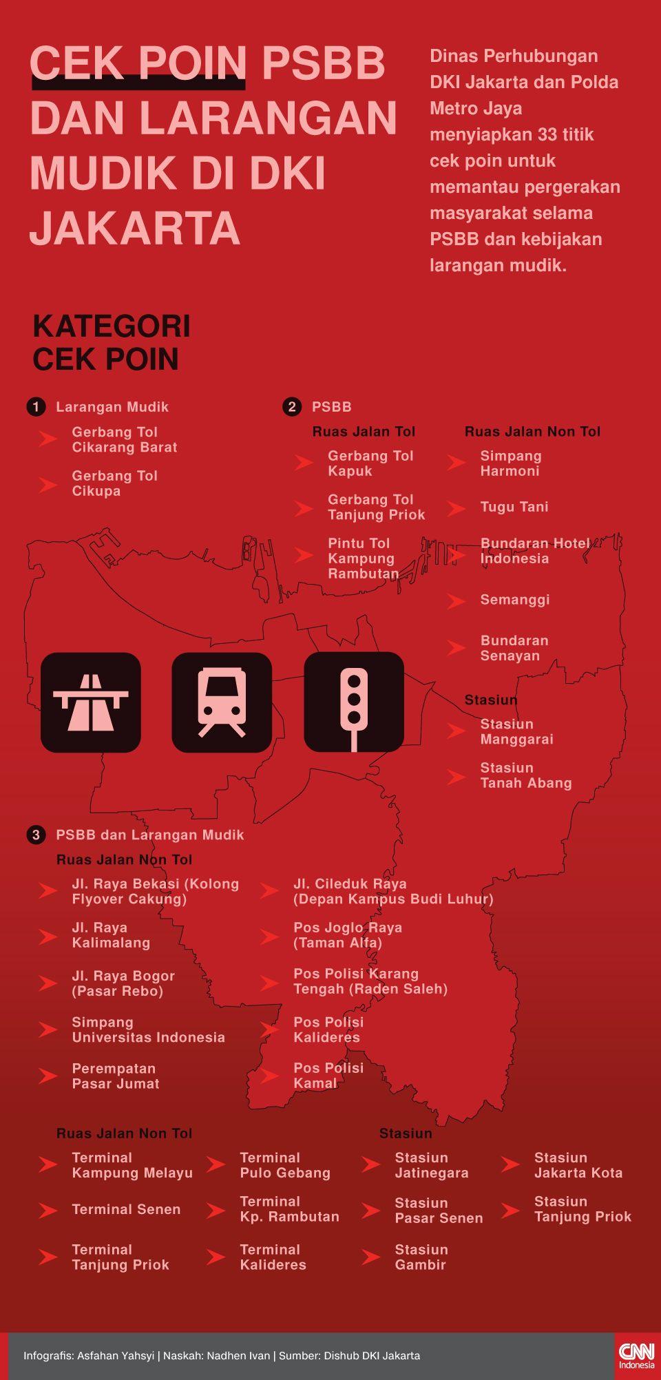 Infografis Cek Poin PSBB dan Larangan Mudik di DKI Jakarta