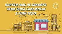 Daftar Mal di Jakarta yang Buka Lagi 5 Juni