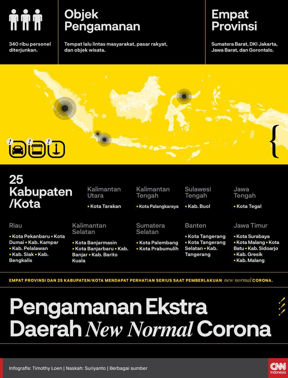 Infografis Pengamanan Ekstra Daerah New Normal Corona