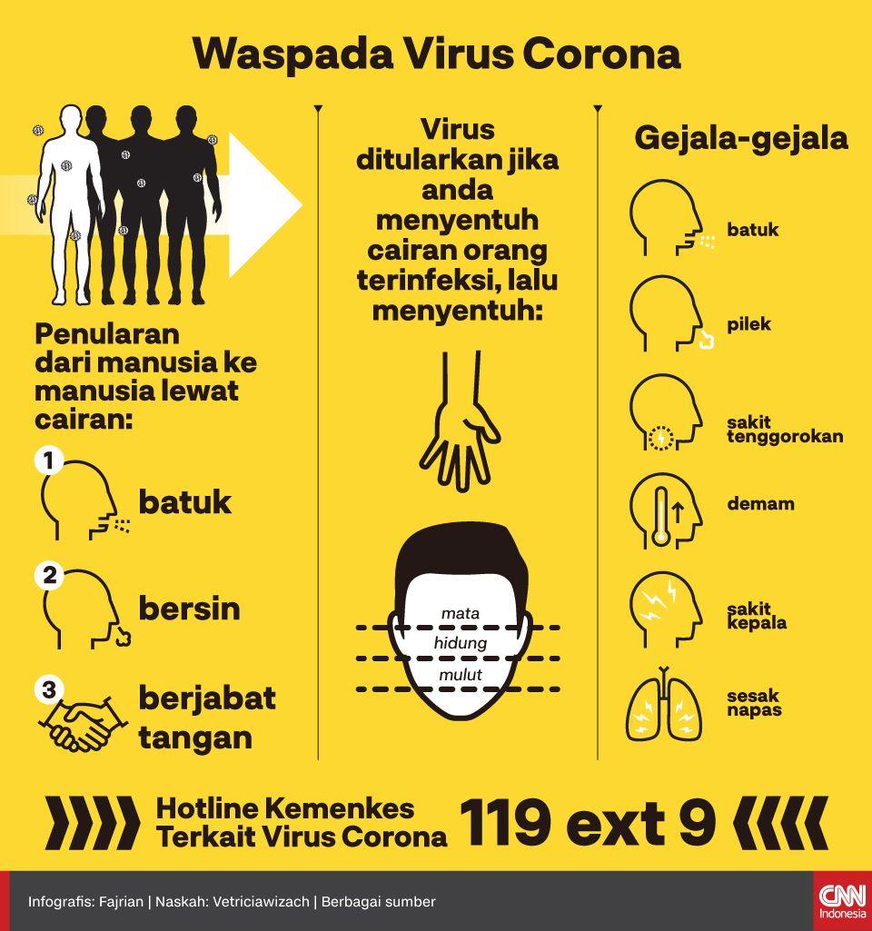 Gejala Penyakit  Obat Tradisional Insert Artikel - Waspada Virus Corona