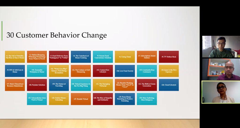 30 perubahan perilaku konsumen