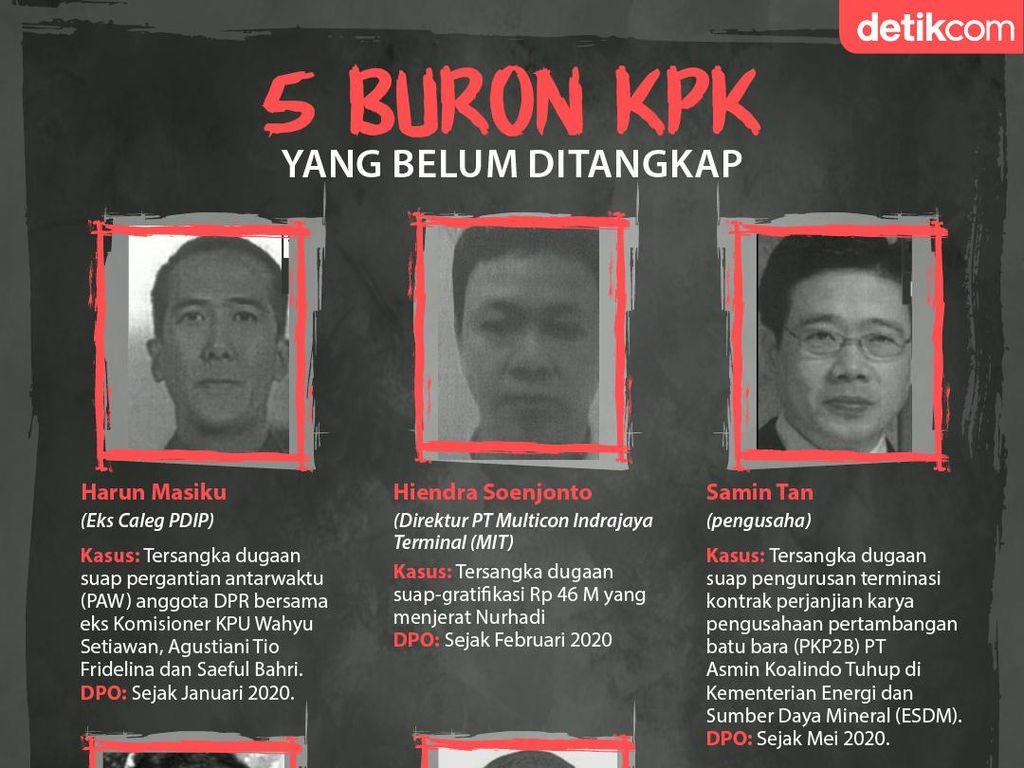 5 Buron KPK yang Belum Ditangkap