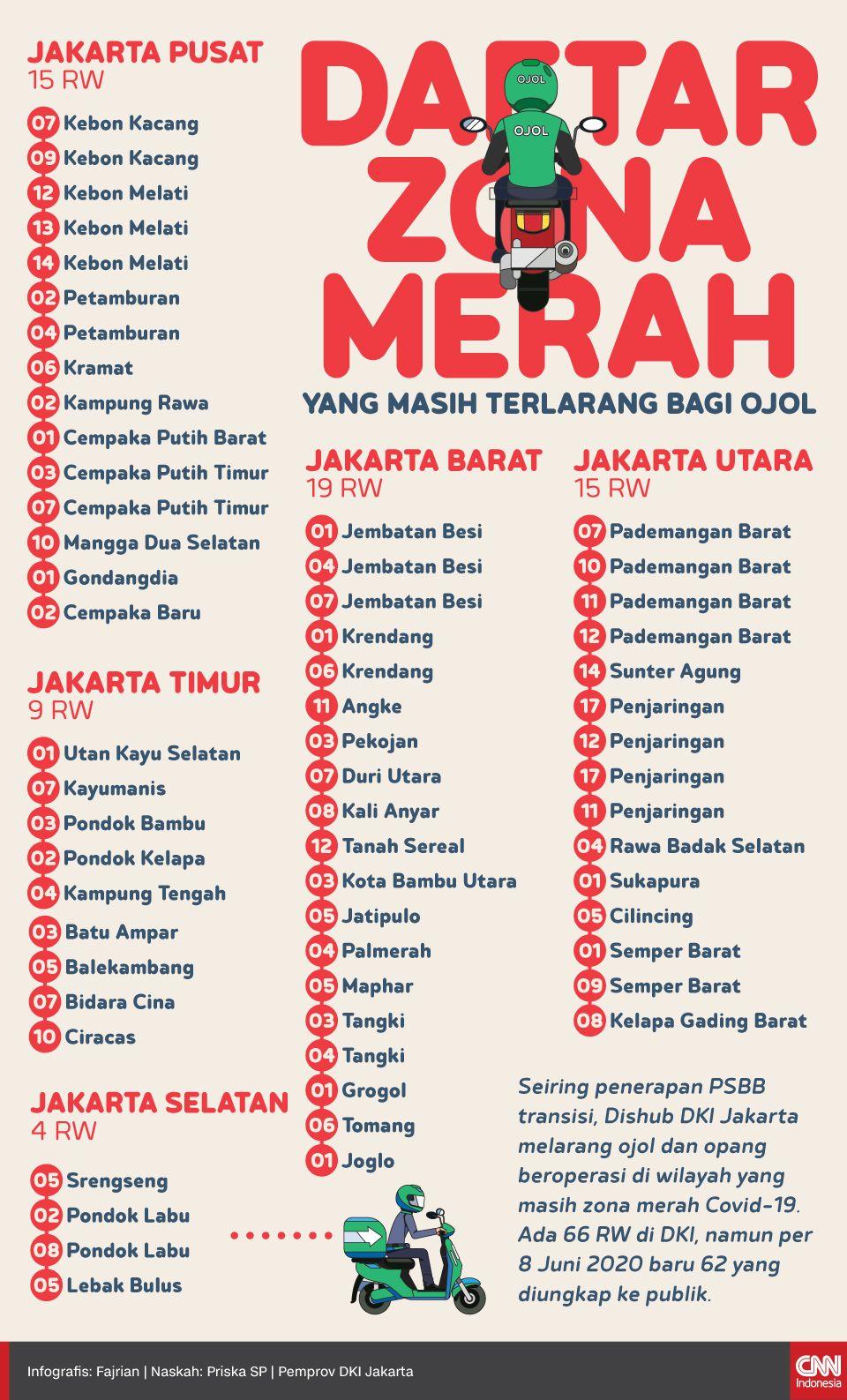 Infografis Daftar Zona Merah yang Masih Terlarang bagi Ojol