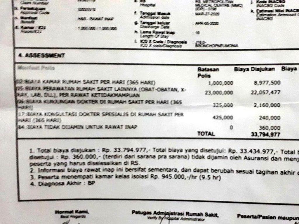 Viral Kisah Survivor Corona Berobat di RS Swasta Habis Rp 70 Juta