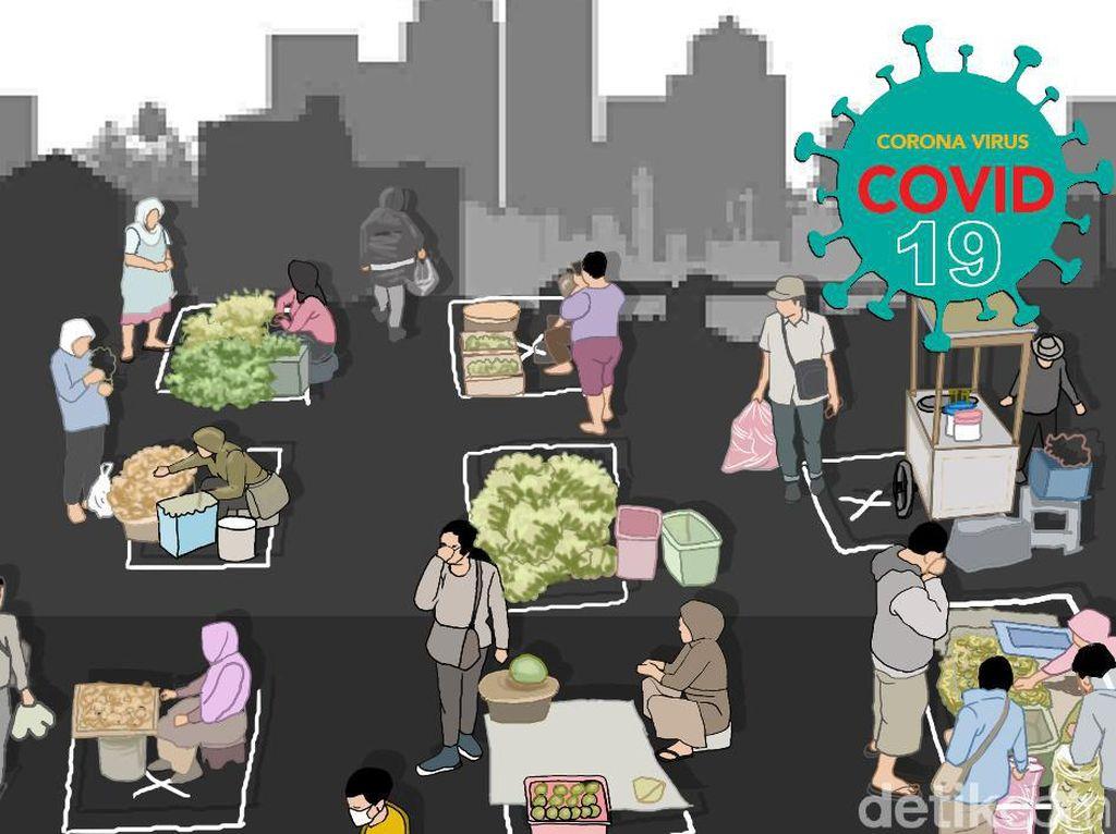 3 Pedagang Kena Corona, 2 Pasar di Bantul Ini Ditutup Sementara