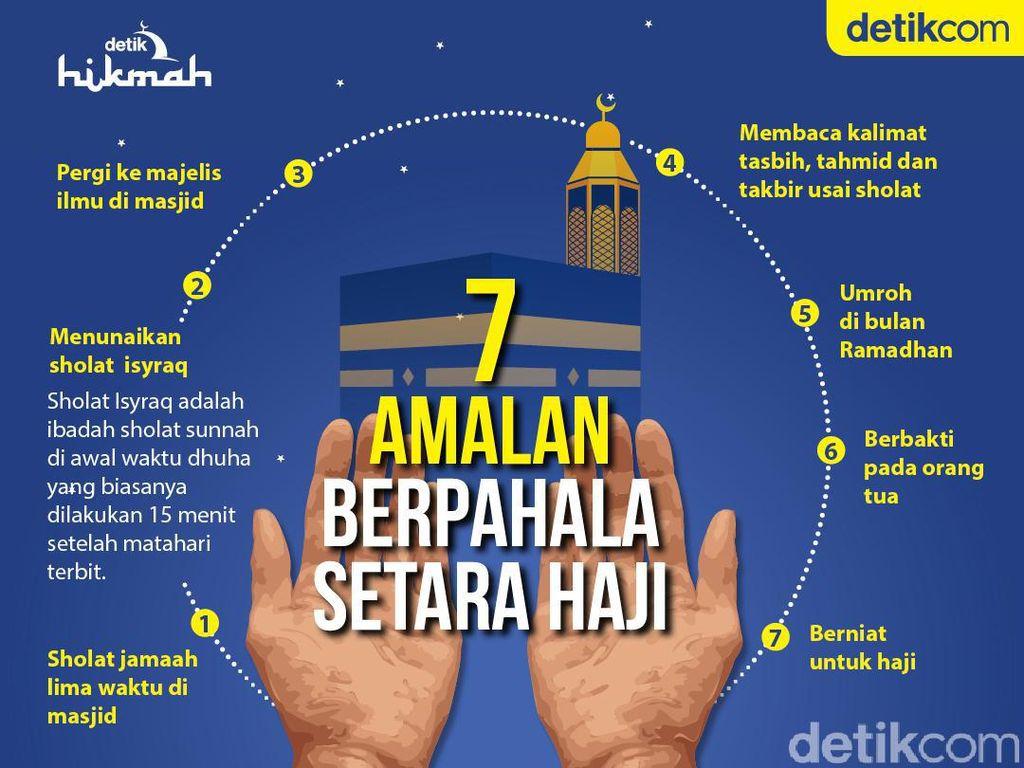 7 Amalan Ini Pahalanya Setara Haji, Mau?