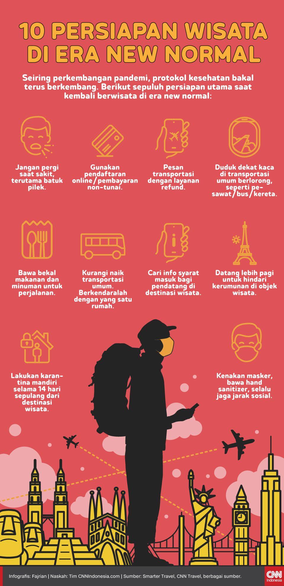 Infografis 10 Persiapan Wisata Era New Normal