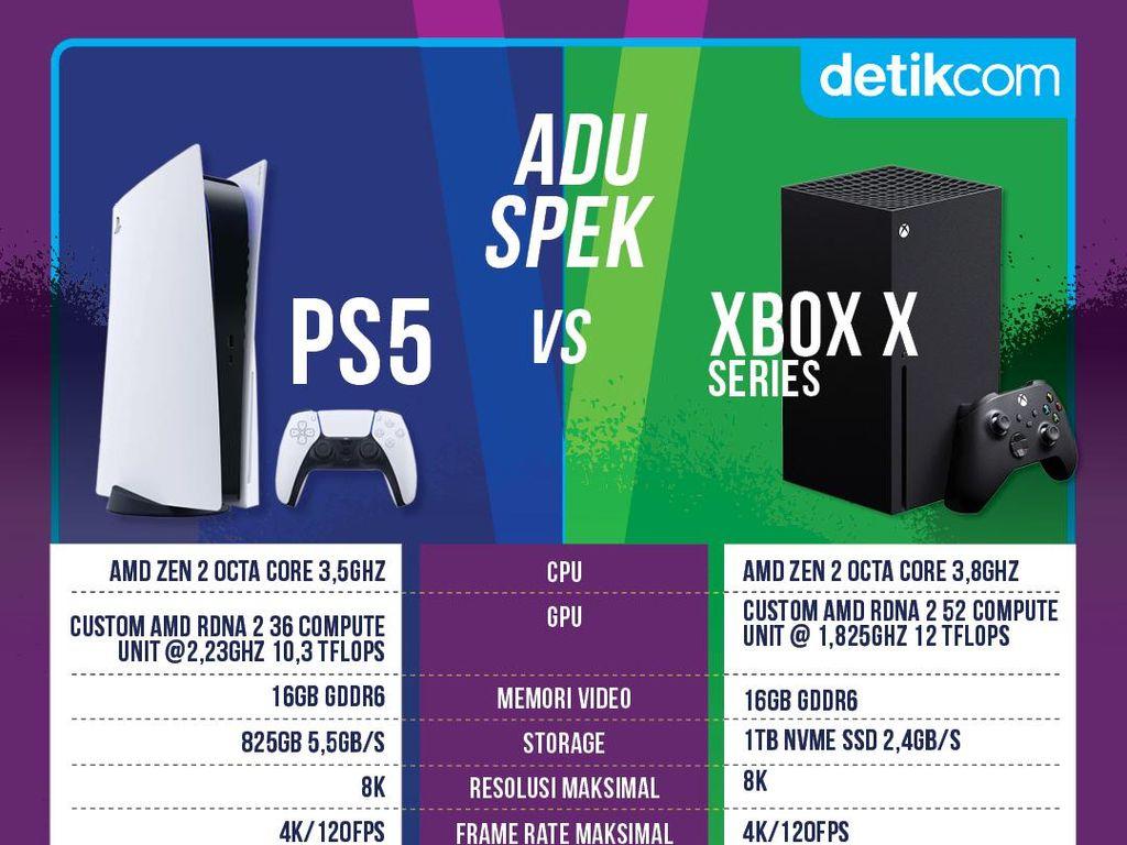 PS5 Adu Canggih Lawan Xbox Series X, Menang Siapa?