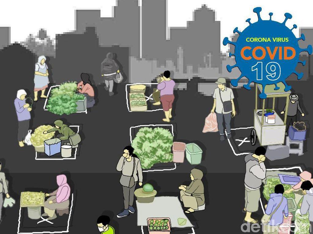3 Pedagang Positif Corona, Pasar SuronegaranPurworejoDitutup 2 Hari