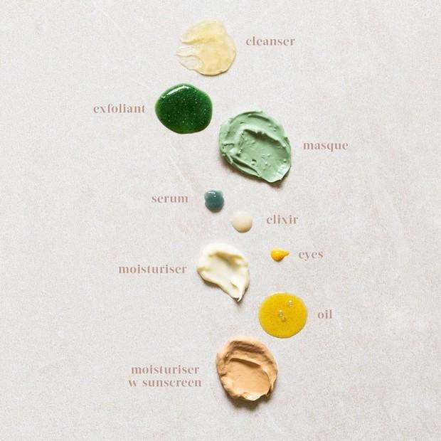 Mukti Organics membagikan sebuah pedoman praktis mengenai jumlah rasio atau takaran dari setiap produk skincare.