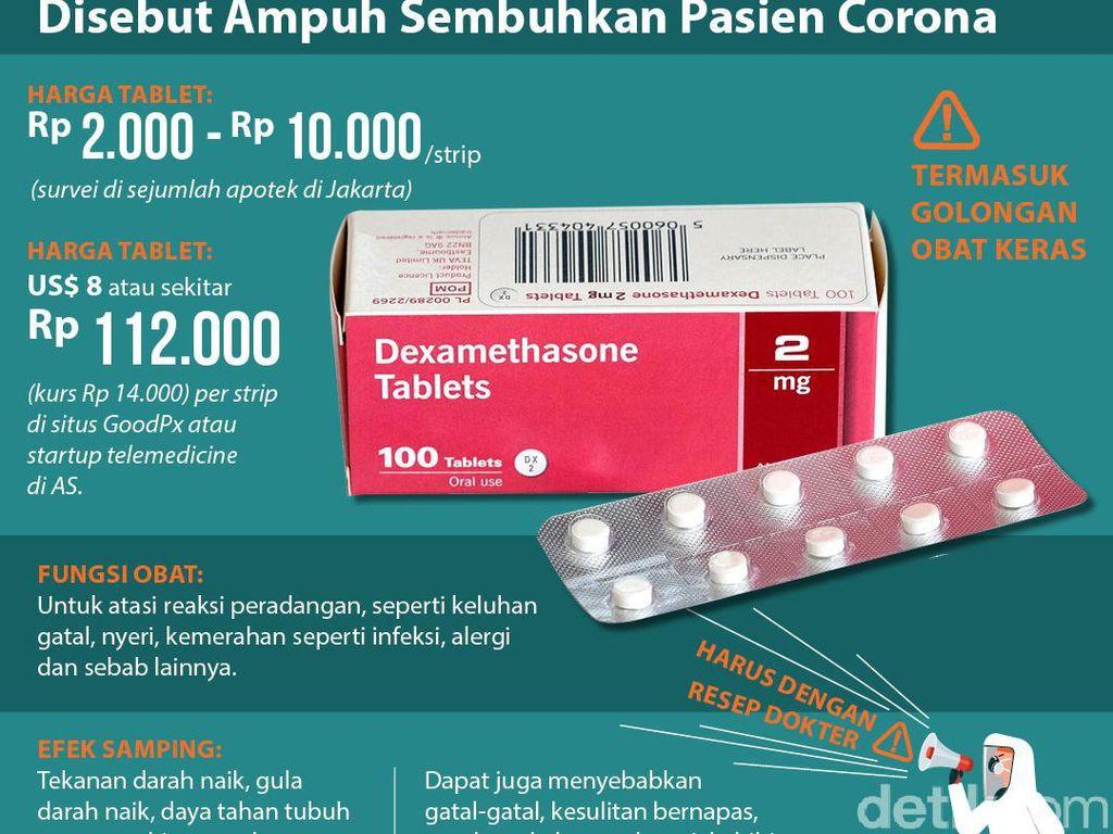 Mengenal Dexamethasone, Obat Dewa yang Sembuhkan Pasien Virus Corona