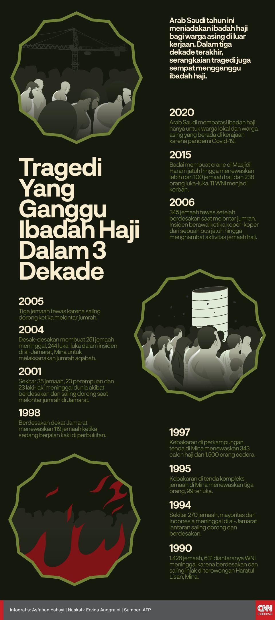 Infografis Tragedi yang Ganggu Ibadah Haji dalam 3 Dekade