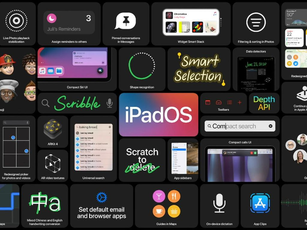 Sederet Fitur Baru iPadOS 14, Semenarik iOS 14