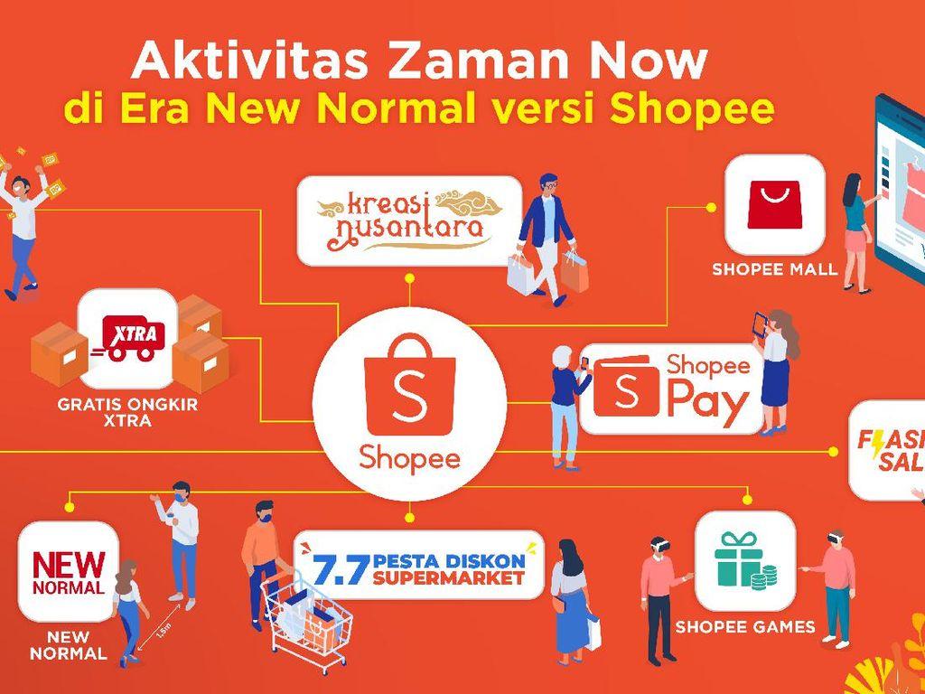 Shopee Hadirkan Segala Kebutuhan buat Hadapi New Normal