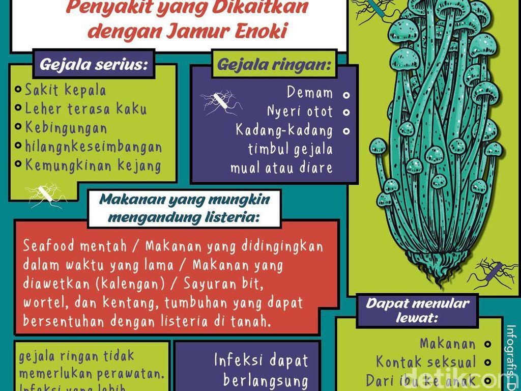 Fakta-fakta Wabah Listeria yang Dikaitkan dengan Jamur Enoki