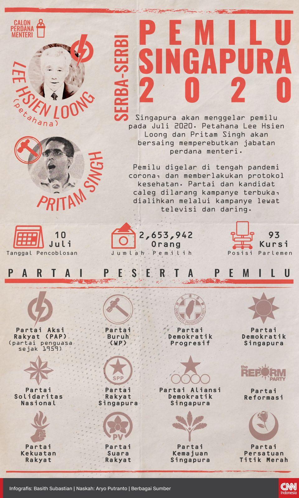 Infografis Serba-serbi Pemilu Singapura 2020