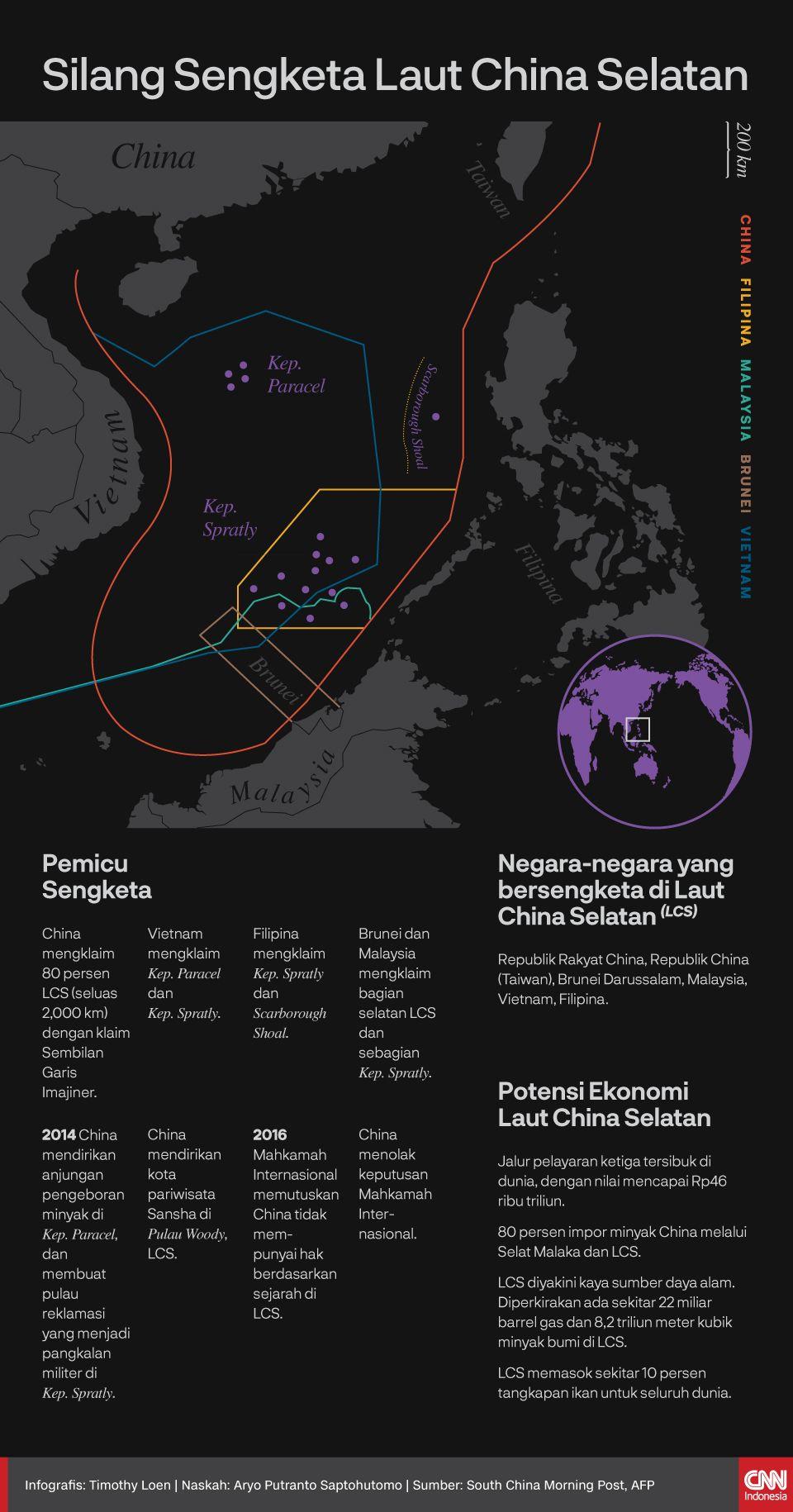 Silang Sengketa Laut China Selatan